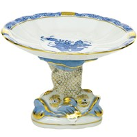 Herend Chinese Bouquet Blue Shell Dish with Dolphin Stand